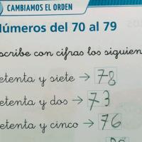 La respuesta viral de un niño a sus deberes. ¿Ha puesto algo mal?