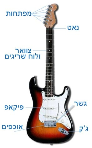 electric-guitar1