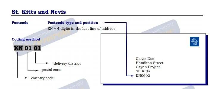 saint kitts and nevis postal code