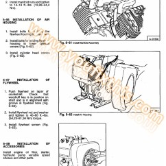 Deutz Alternator Wiring Diagram Vw Beetle 1969 Bobcat M610 M600 M500 M444 Repair Manual [skid Steer Loader] « Youfixthis