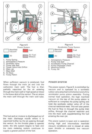 Ford New Holland 10 & 30 Series Repair Manual [Tractor