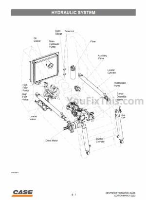 Case 40xt 60xt 70xt Troubleshooting & Schematic Service