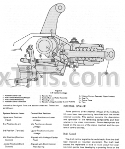 Ford 2000 3000 4000 5000 7000 Repair Manual 1965-1975