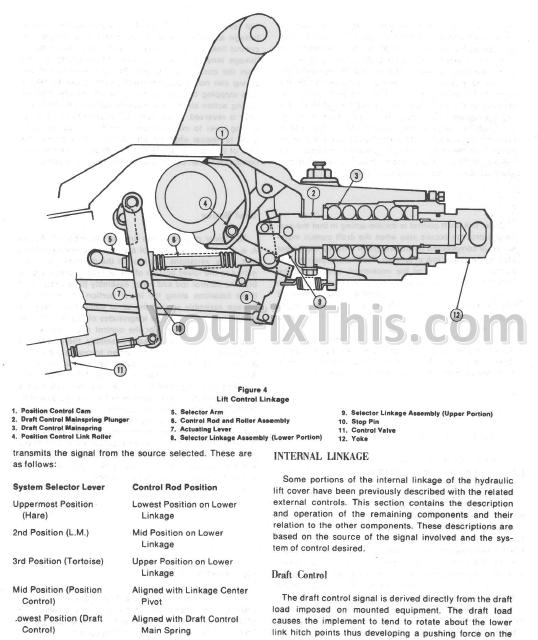 Ford 2000 3000 4000 5000 7000 Repair Manual 1965