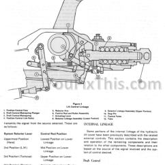 Ford 4000 Tractor Wiring Diagram Vw Transporter Tow Bar Transmission For, Ford, Free Engine Image For User Manual Download