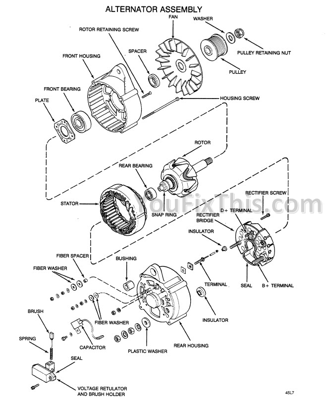 Case 621B 721B Repair Manual [Loader] « YouFixThis