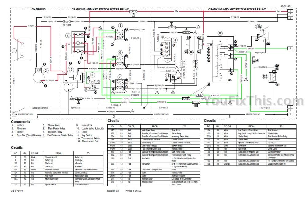 medium resolution of case 85xt wiring diagram wiring diagram todayscase 95xt wiring diagram automotive wiring diagram u2022