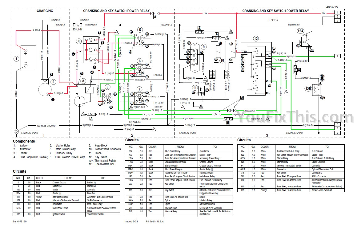 hight resolution of case 85xt wiring diagram nice place to get wiring diagram u2022 rh usxcleague com case 95xt wiring schematic case 40xt engine