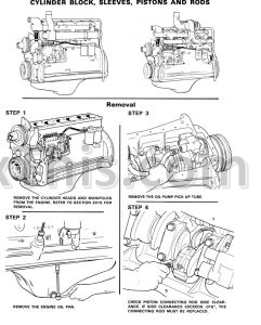 Case 880B Repair Manual [Excavator] « YouFixThis