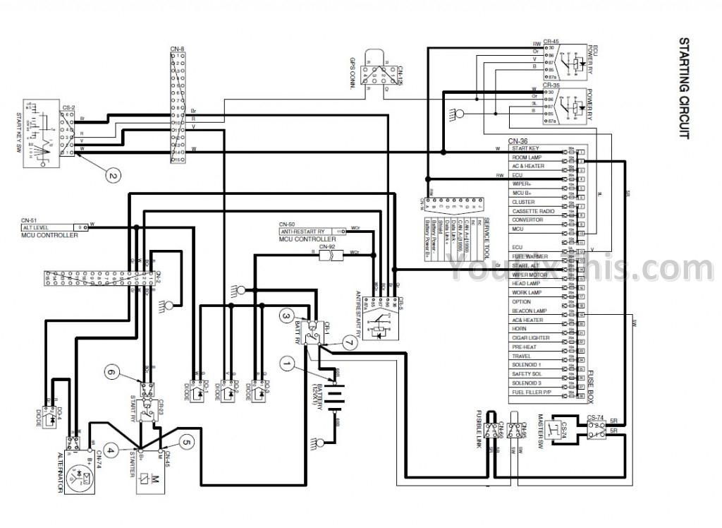 Hyundai HL757TM-7 Repair Manual [Wheel Loader] « YouFixThis