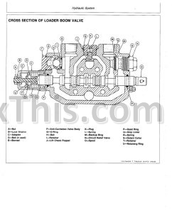 John Deere 450E 455E Repair Manual [Bulldozer Crawler