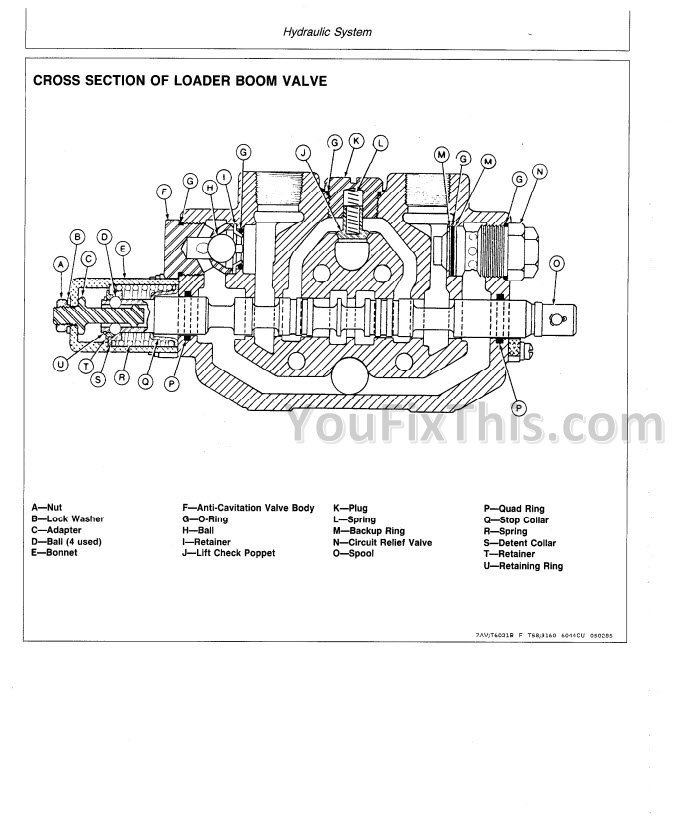 John Deere 300D 310D 315D Technical Manual [Backhoe Loader