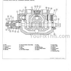 John Deere 260 Skid Steer Alternator Wiring Diagram Ford Trucks Diagrams 310 Sg 32 Images 2016 05 10 11 14 15 300d 310d 315d Technical Manual Backhoe Loader