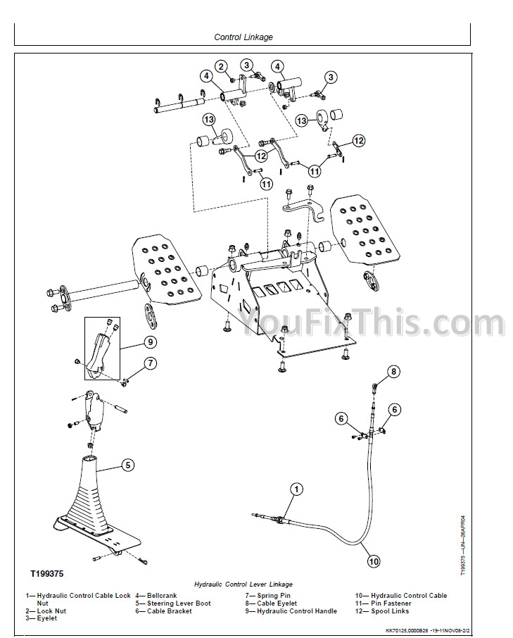 John Deere 325 Parts Diagram. John Deere. Wiring Diagrams
