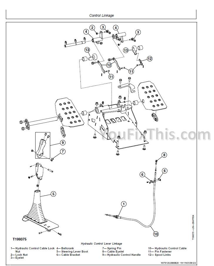 317 Skid Steer Wiring Diagram