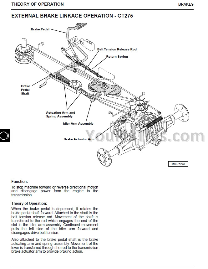 John Deere GT242 GT262 GT275 Repair Manual [Lawn Tractor] – YouFixThis | Gt242 Wiring Diagram |  | YouFixThis