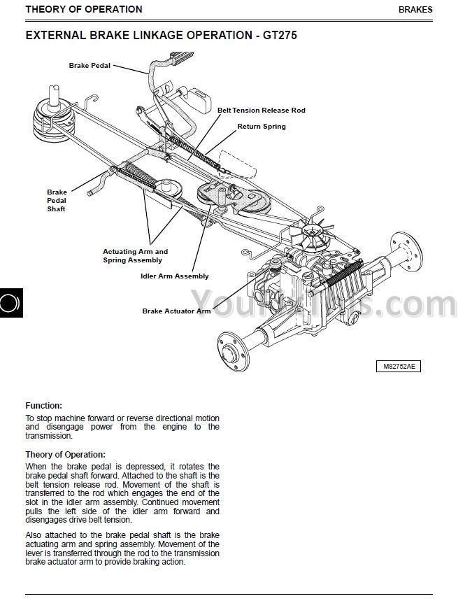 john deere 345 engine diagram