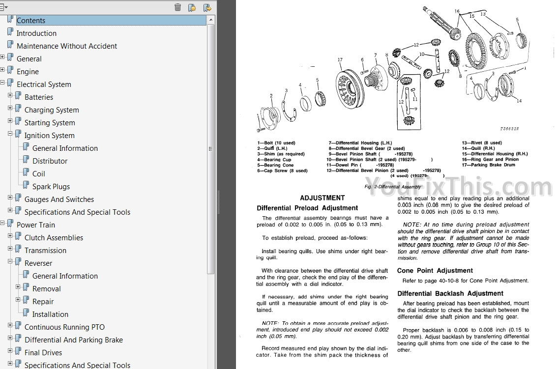John Deere JD300-B Repair Manual [Backhoe Loader] « YouFixThis