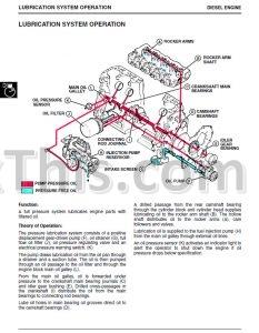 John Deere 4500 4600 4700 Repair Manual [Compact Utility