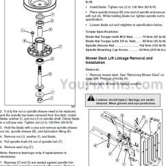 John Deere Lt155 Wiring Diagram Crutchfield Electrical Toyskids Co Lt133 Lt166 Repair Manual Lawn Tractors Schematic