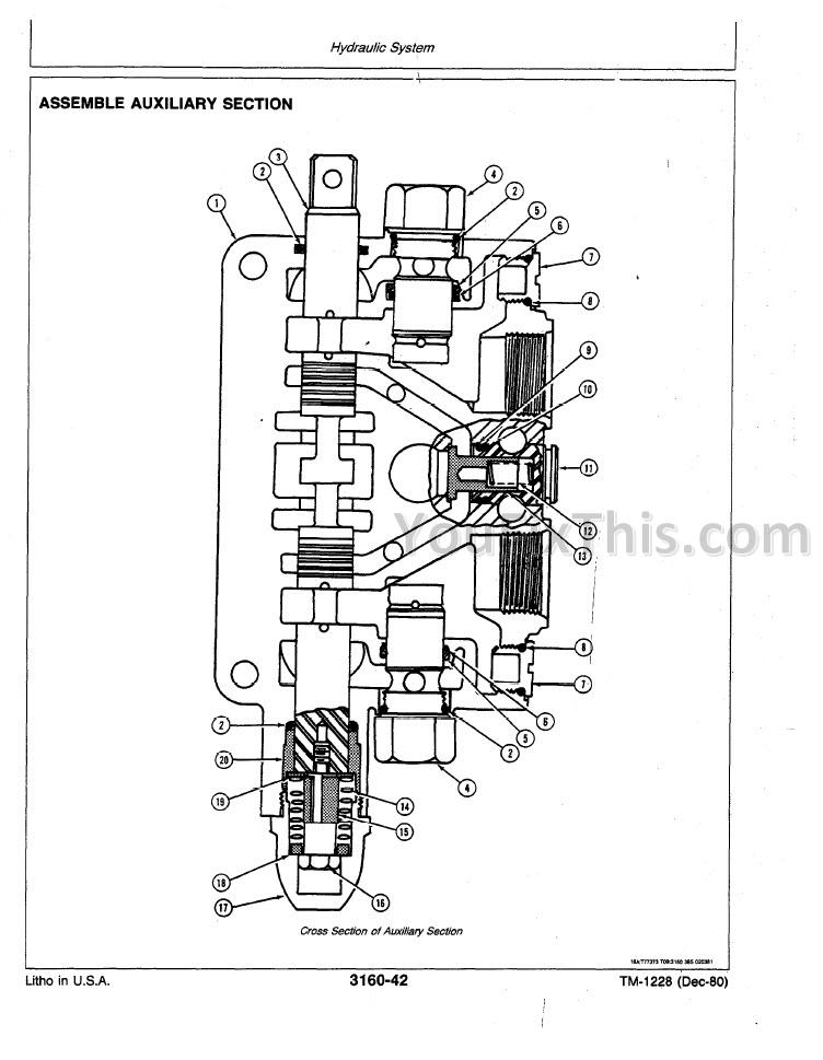 John Deere 544C Repair Manual [Loader] « YouFixThis