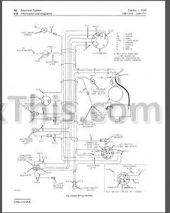 John Deere 1520 Repair Manual [Tractor] « YouFixThis
