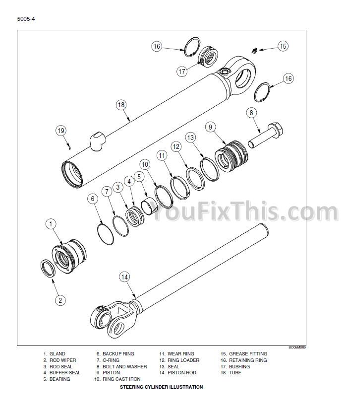 Case 721D Repair Manual [Loader] « YouFixThis