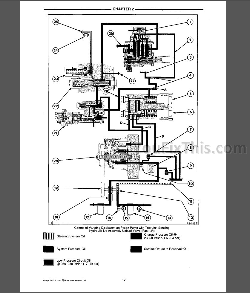 hight resolution of ford new holland 5640 6640 7740 7840 8240 8340 service manualford 7840 wiring diagram 1