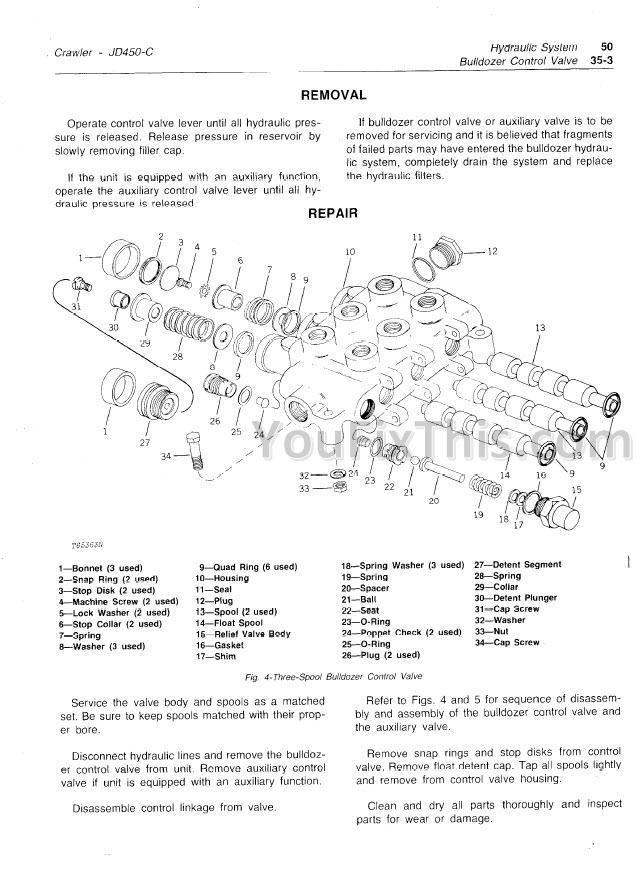 John Deere 450c Repair Manual  Crawler Loader Dozer   U2013 Youfixthis