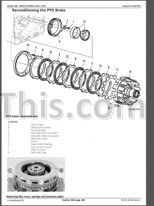 John Deere 7220 7320 7420 7520 Repair Manual [Tractors