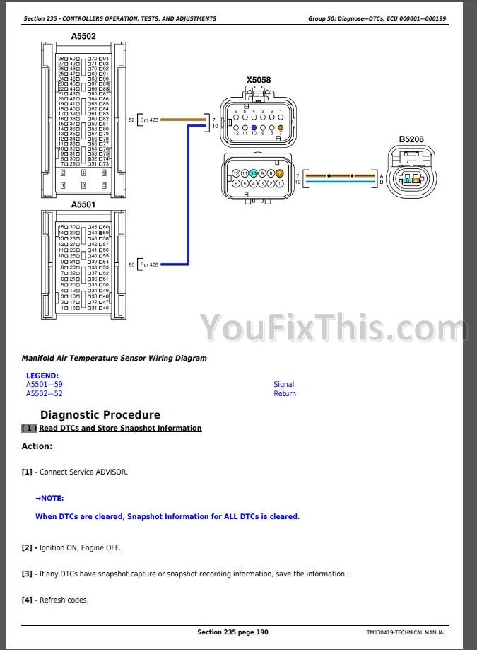 Case David Brown 1270 1370 1570 Repair Manual [Tractor
