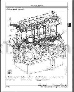 John Deere PowerTech 8.1 L Diesel Engines Base Engine