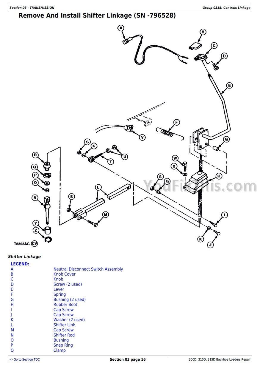 John Deere 300D 310D 315D Technical Manual [Backhoe Loader