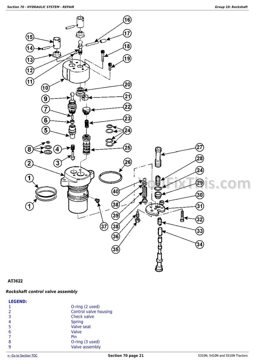 John Deere 5310N, 5410N, 5510N Diagnostic and Repair