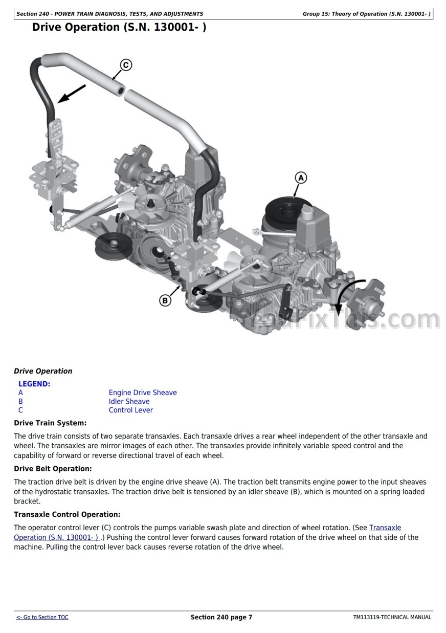 John Deere Z625 Z645 Z655 Z665 Diagnosis And Repair Technical Manual  Mower   U2013 Youfixthis