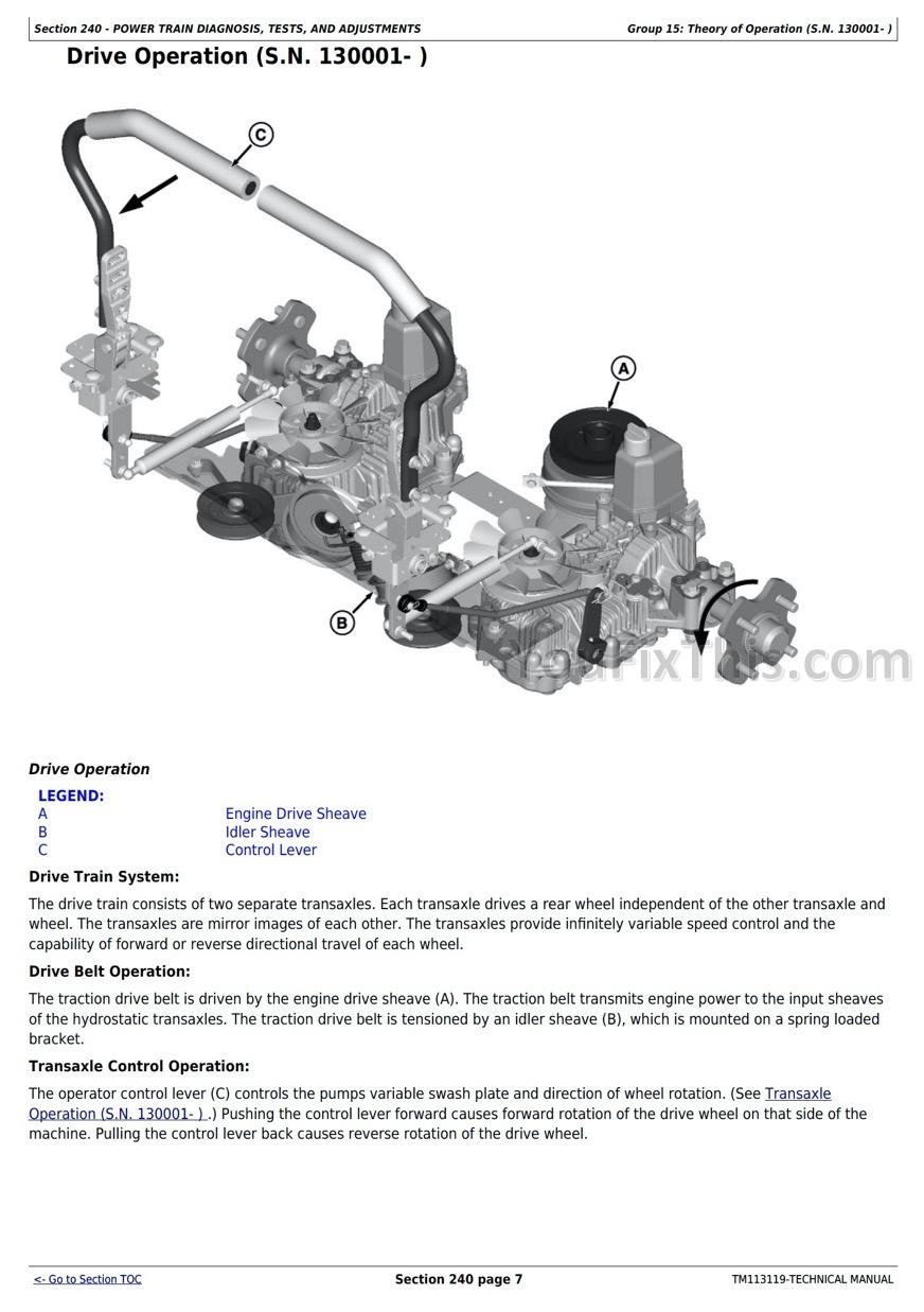 John Deere Z625 Z645 Z655 Z665 Diagnosis And Repair