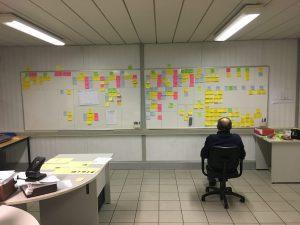 Management visuel - flux tiré