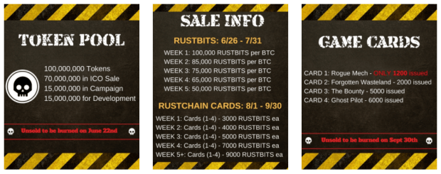 Rustbits ICO Terms