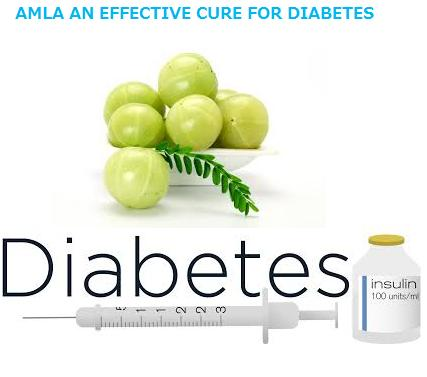 amla juice benefits for diabetes