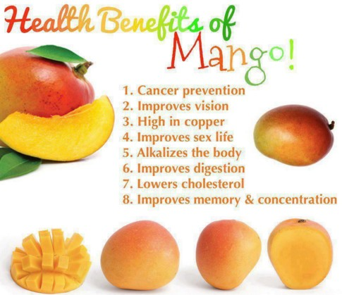 Health Benefits Of Mango For Hair And Skin