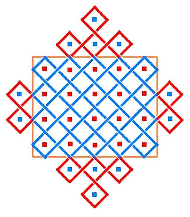 chakkala designs for pongal