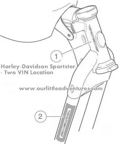 Sportster Xl 883 Vin
