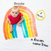 Personalized Baby Milestone Blankets