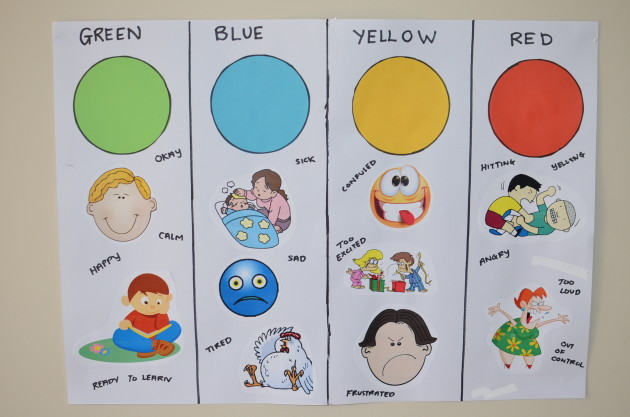 Childrens Colour Chart  Helping To Understand Feelings