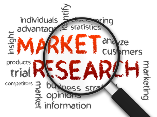 What is Marketing Research.