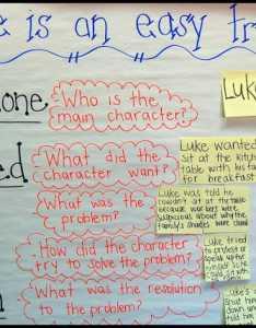 Summarizing anchor chart young teacher love by kristine nannini also fiction texts simplified rh youngteacherlove