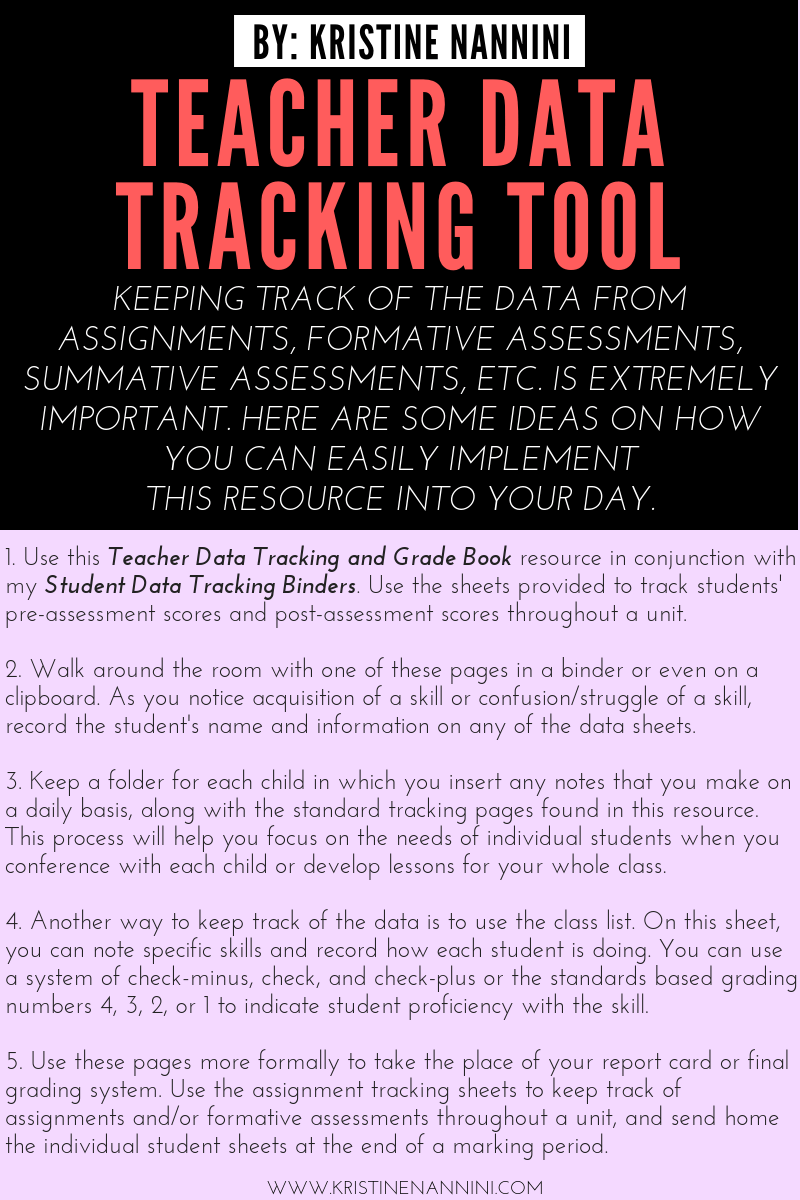 medium resolution of Walking Through Standards Based Grading: Part 3 and a Teacher Data Tracking  Tool - Young Teacher Love