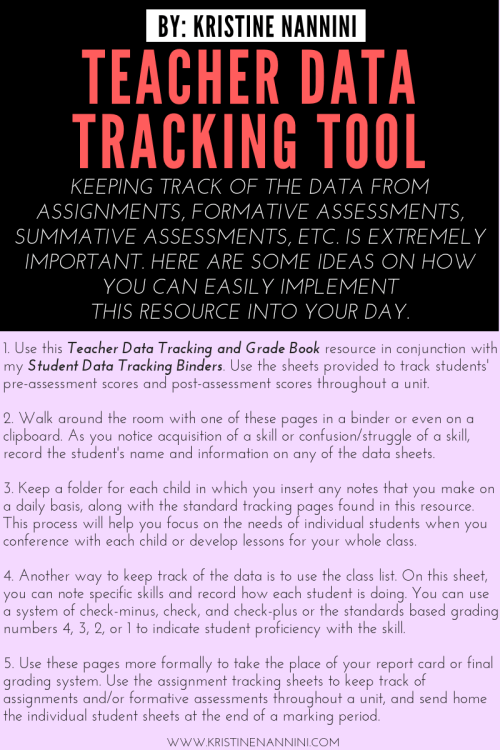 small resolution of Walking Through Standards Based Grading: Part 3 and a Teacher Data Tracking  Tool - Young Teacher Love