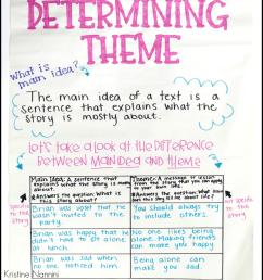 Teaching Literary Theme in Upper Elementary [ 1024 x 870 Pixel ]