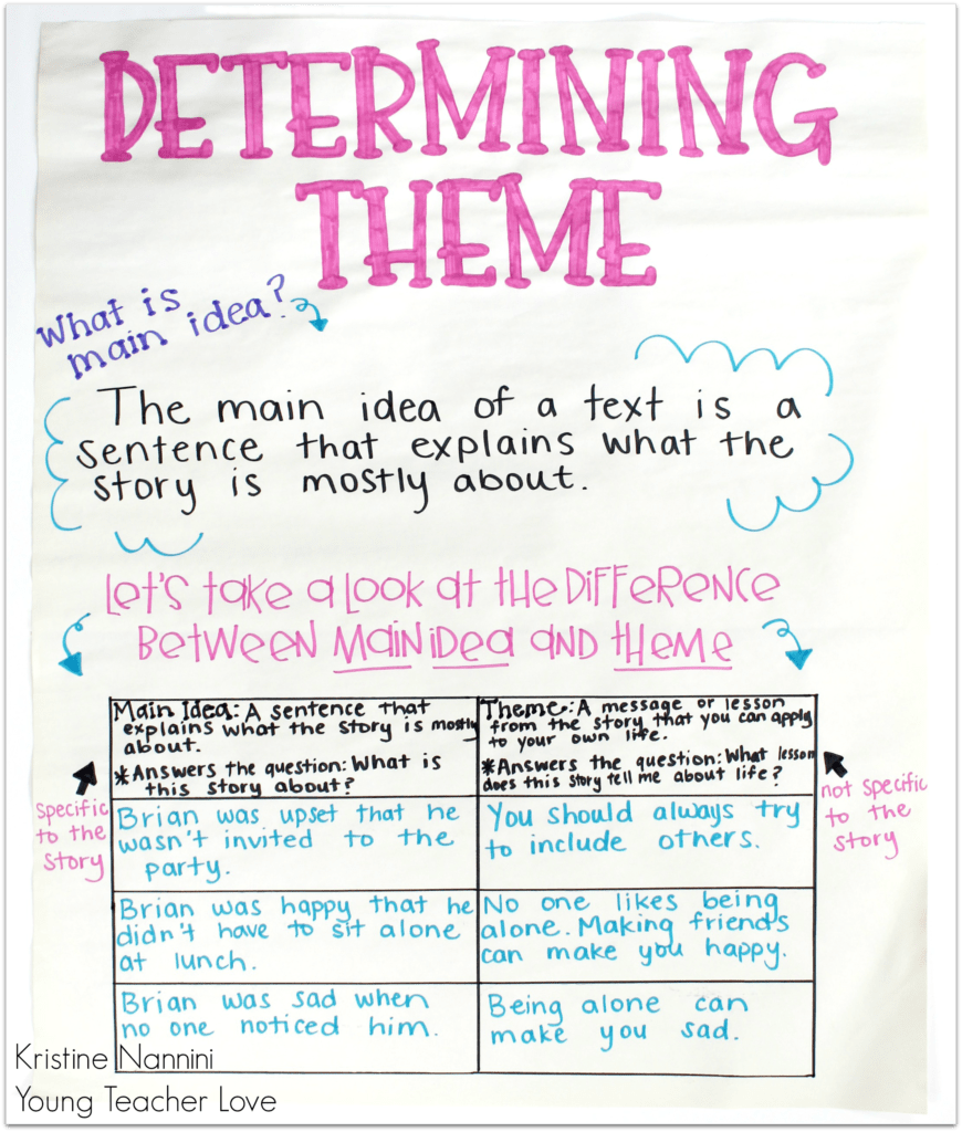 hight resolution of Teaching Literary Theme in Upper Elementary
